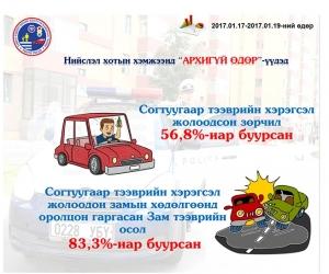 """""""Архигүй"""" өдрүүдэд согтуу жолоочийн тоо 56.8 хувиар буурчээ"""