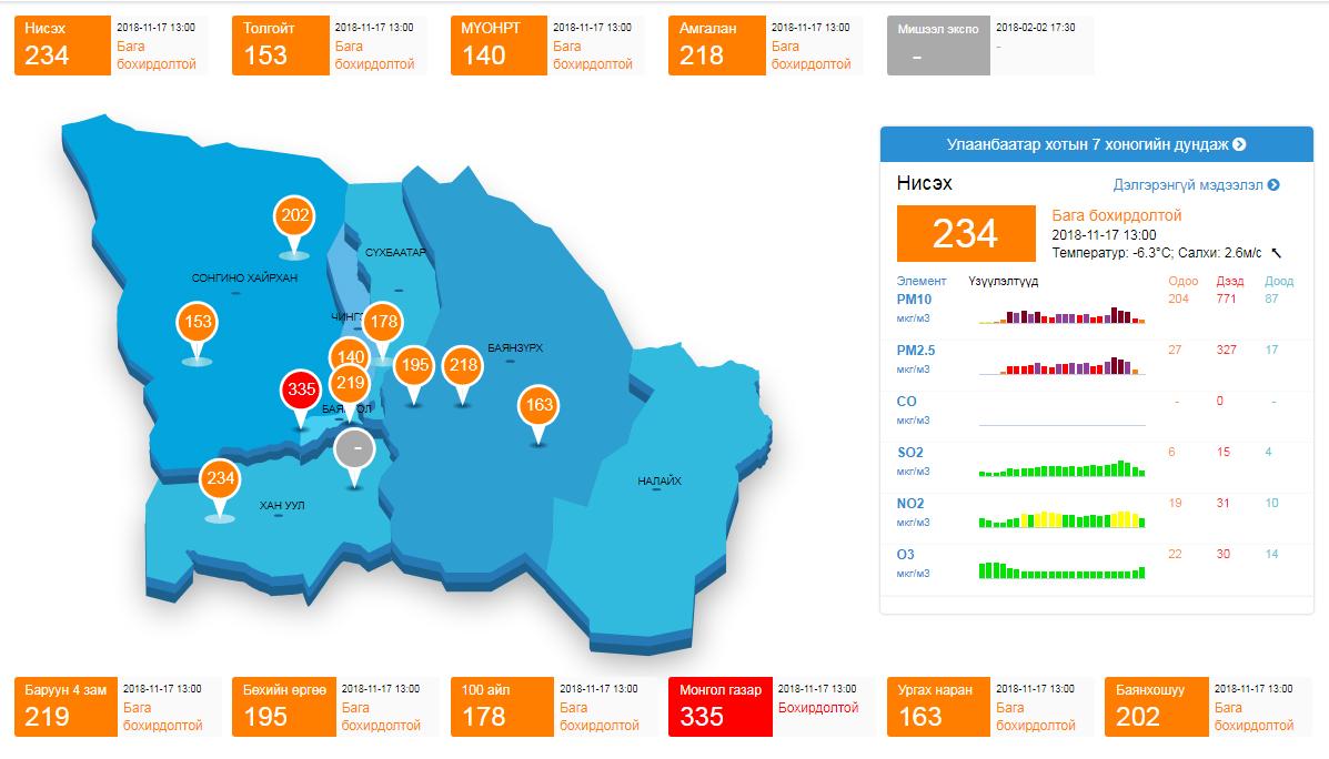 Улаанбаатар хотын агаарын чанарын мэдээлэл