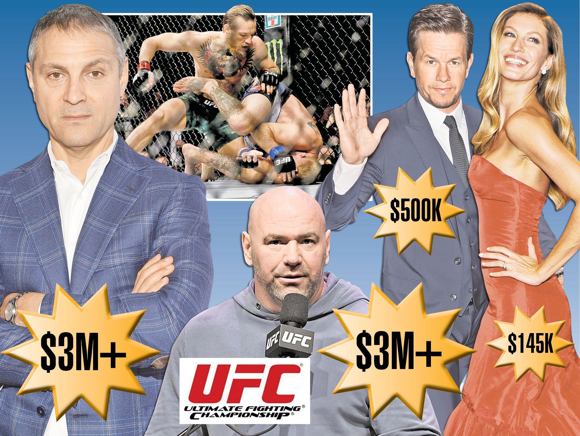 UFC холбооны тамирчдын бухимдал, эздийн шунал