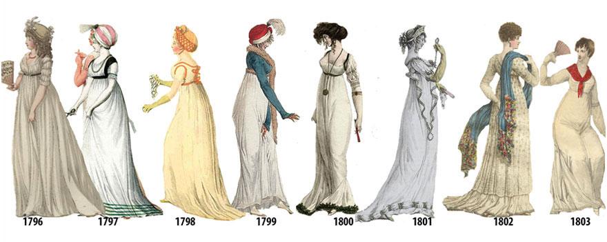 Даашинзны хувьслын 200 жил