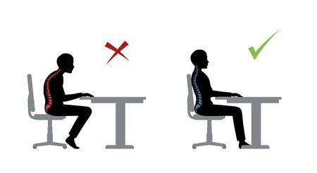 Суудлын ажлын эрүүл мэндэд нөлөөлөх уршиг
