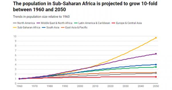 Дэлхийн хүн ам 2050 онд 10 тэрбумд хүрнэ