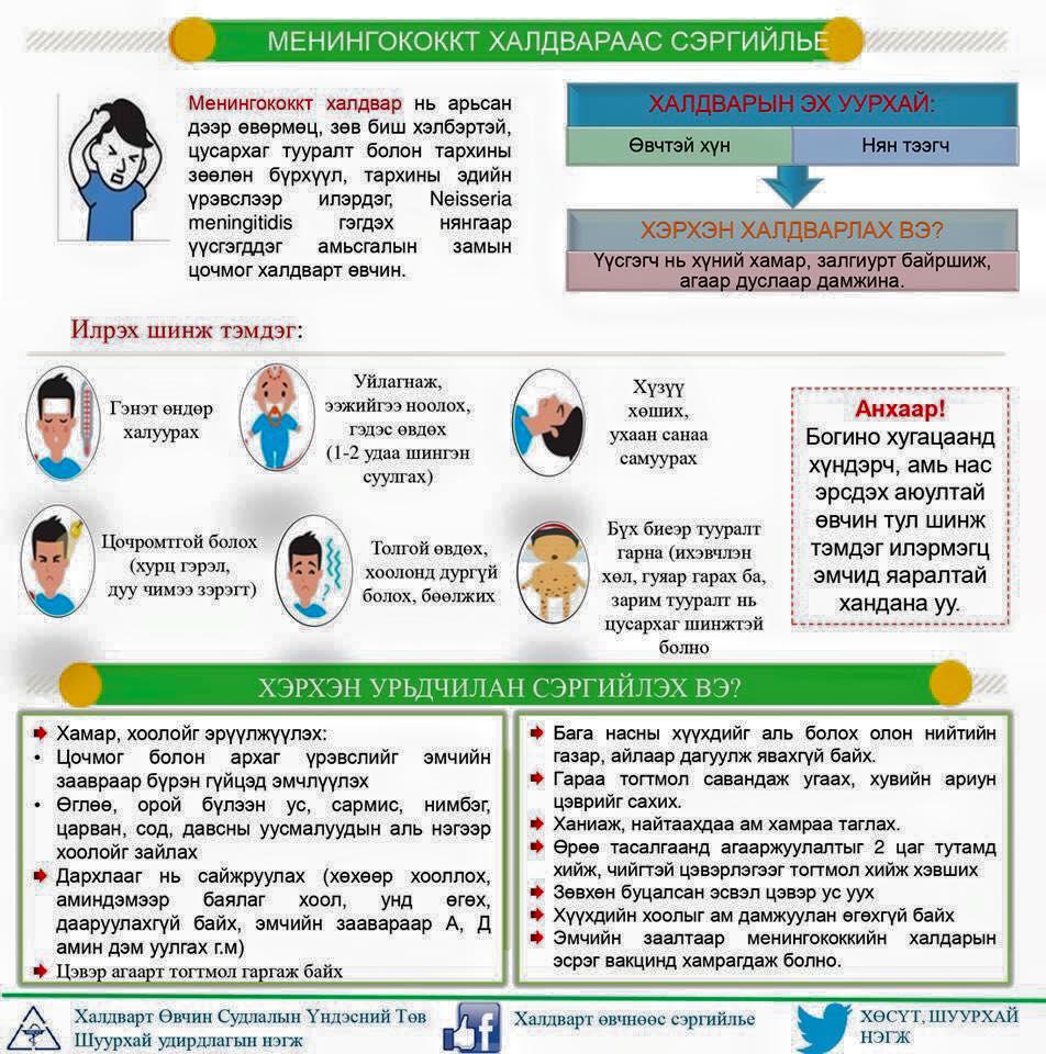 Менингококкийн халдвараас хэрхэн урьдчилан сэргийлэх вэ