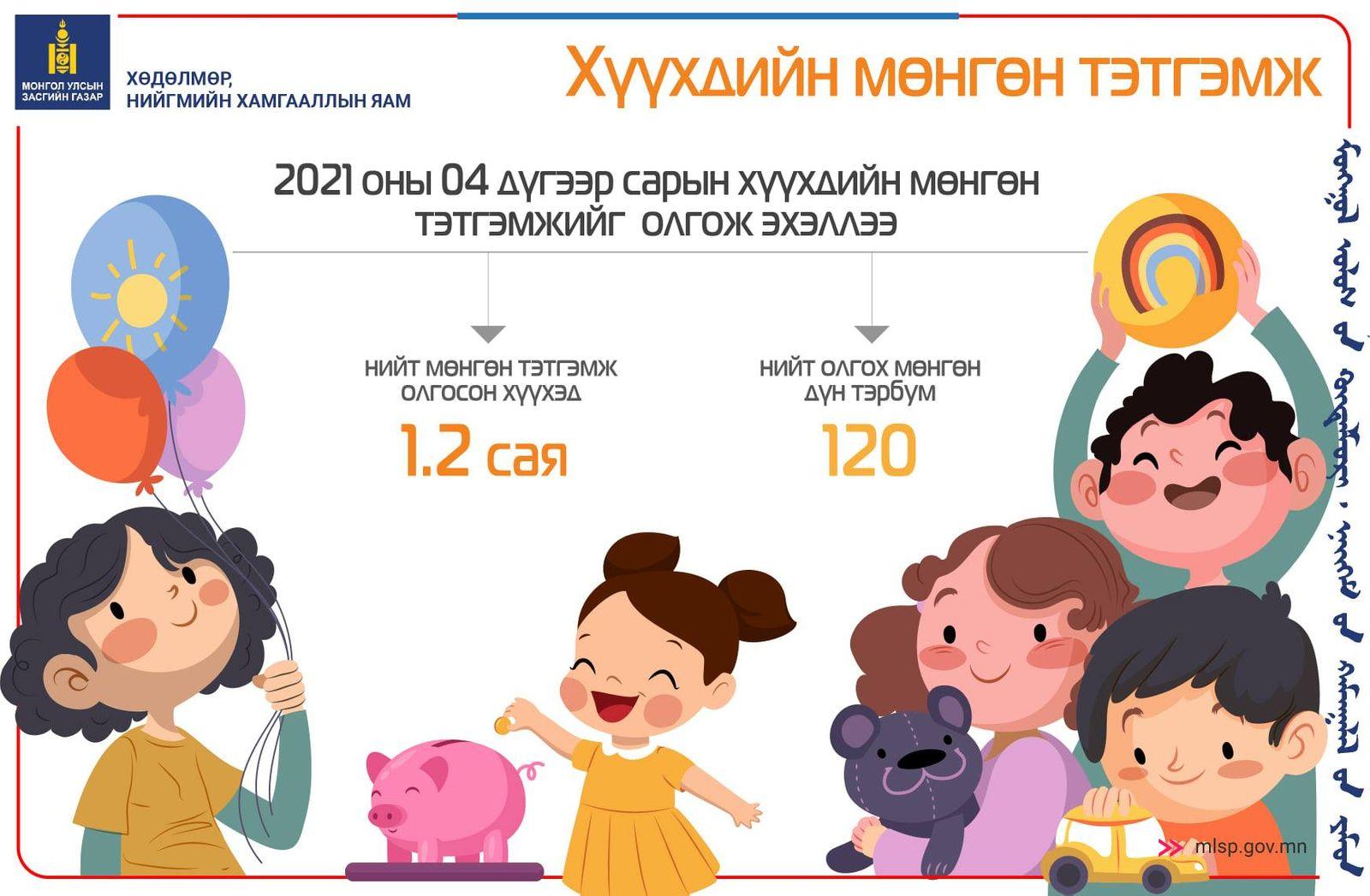 Хүүхдийн мөнгийг олгож эхэллээ